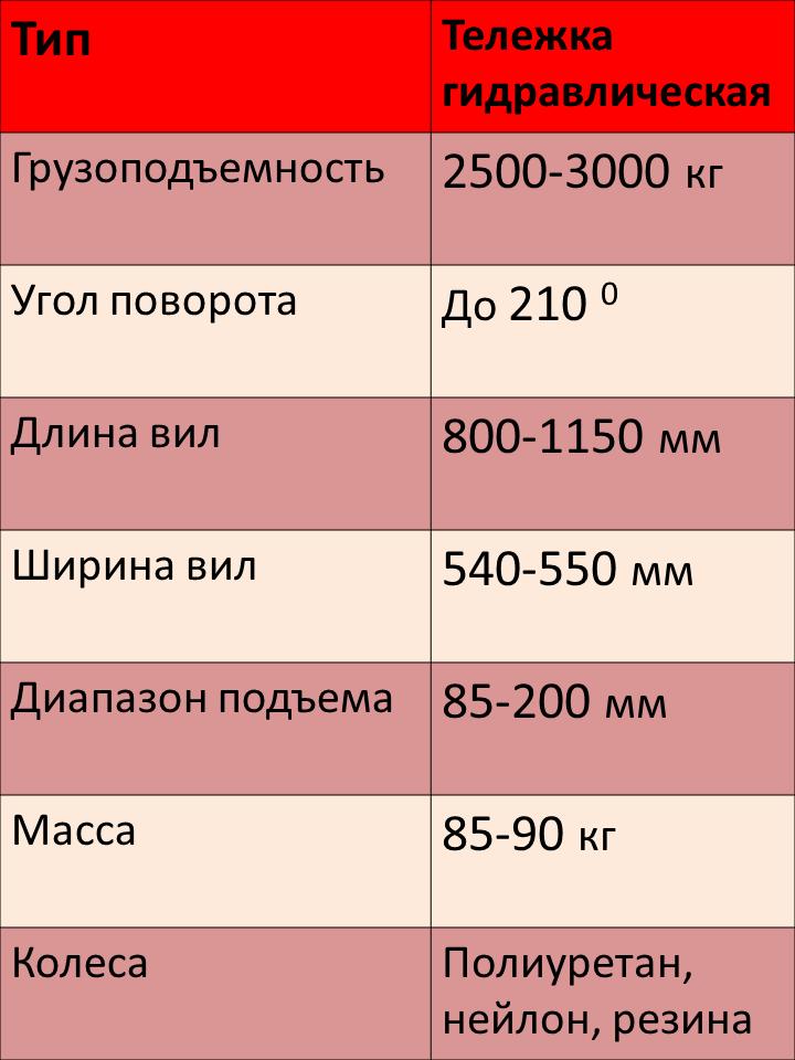 аренда роклы донецк макеевка