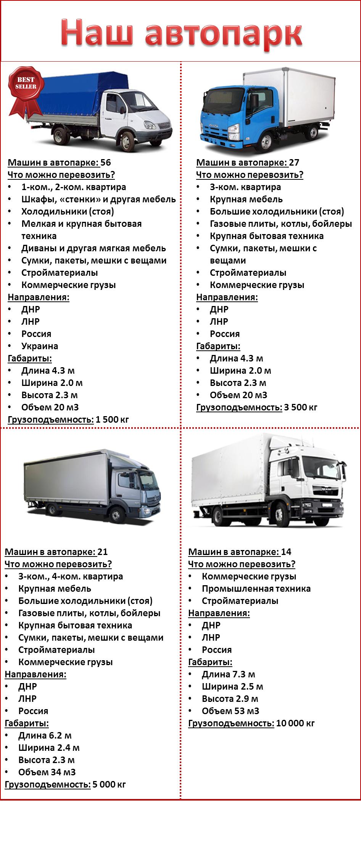 грузовое такси Донецк Автопарк