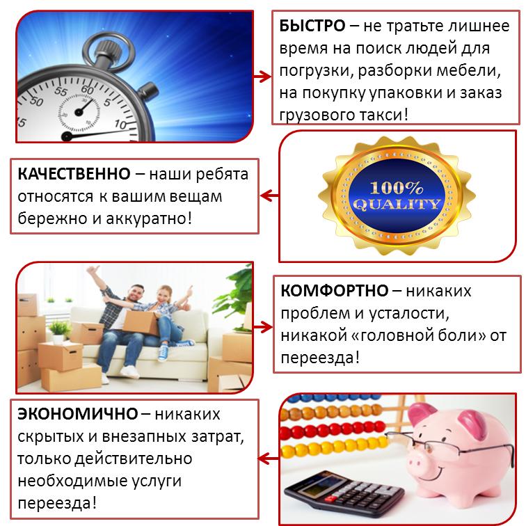 грузчики переезд Донецк