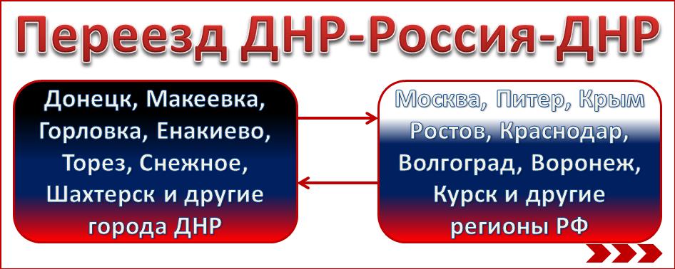 переезд Донецк ДНР Россия