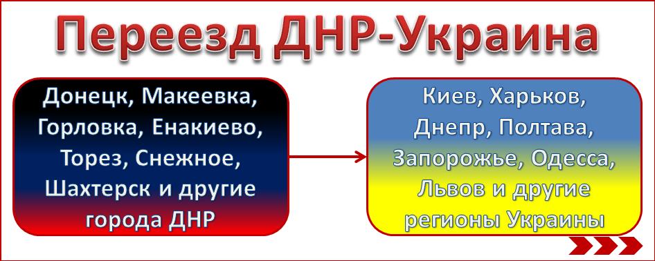 переезд Донецк ДНР Украина