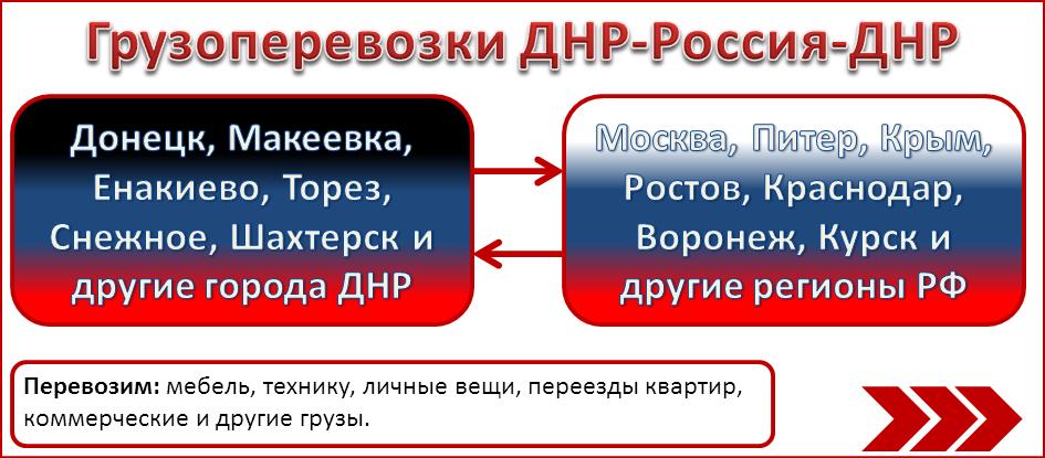 грузоперевозки Донецк ДНР Россия