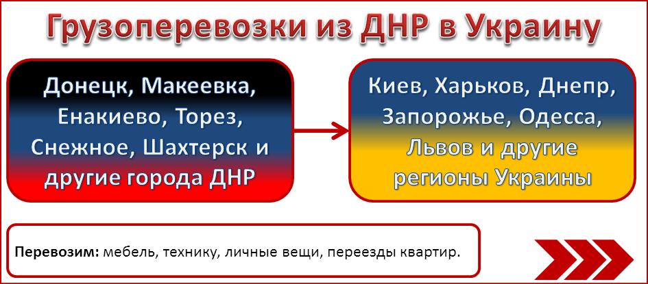 грузоперевозки Донецк ДНР Украина